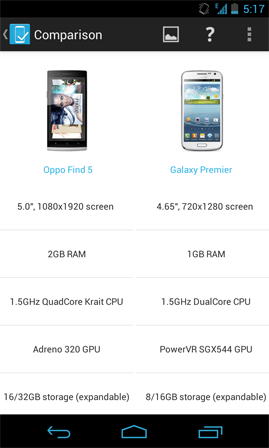 compare phones before purchase with speckcheck.apk