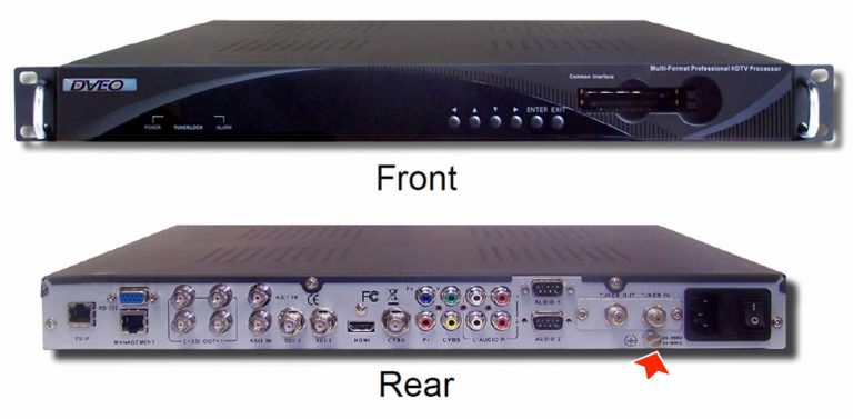 TYPES OF SATELLITE RECEIVERS/DECODERS-BASED ON HARDWARE COMPONENTS