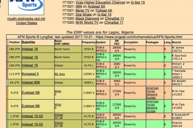 New AFN 9E channels