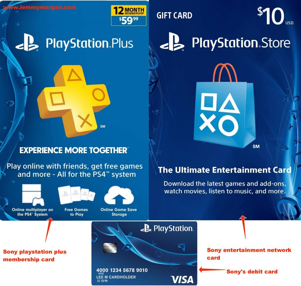PlayStation cards/vouchers