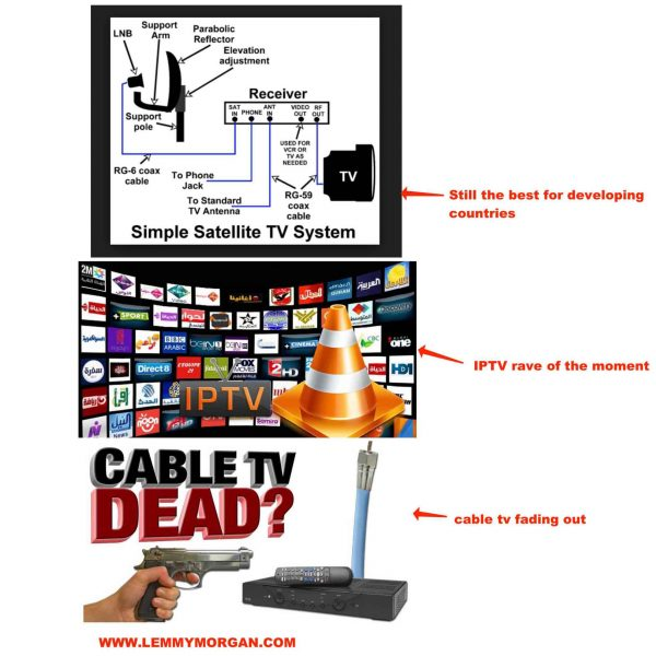 IPTV vs Satellite tv