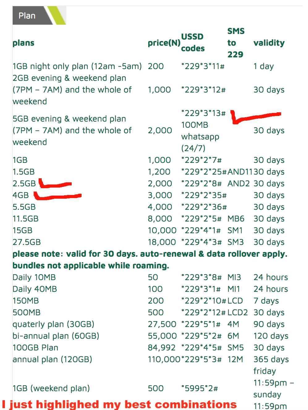Latest 9mobile Data & airtime bonuses