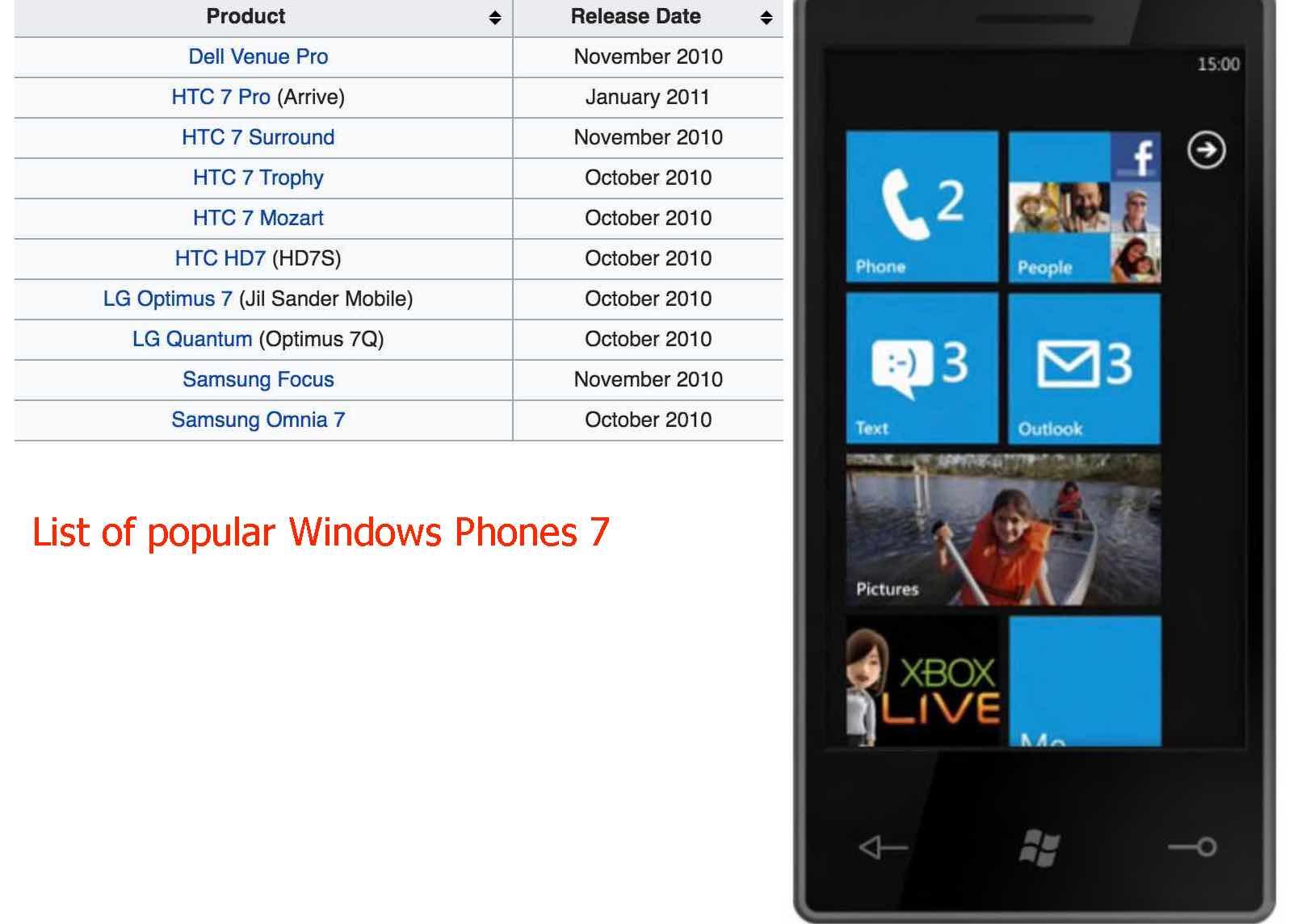 Sideload .xap Apps to windows phones 7