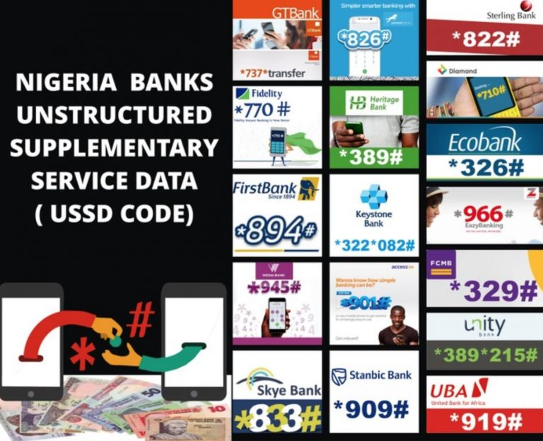 Nigerian Banks USSD codes for All Mobile phones: Allows you to Perform Banking Transactions without Internet