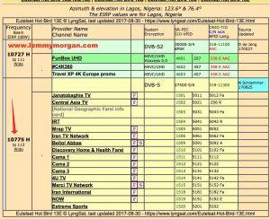 IR.Cama sport 3-hotbird 13 13.0ºE tracking frequency