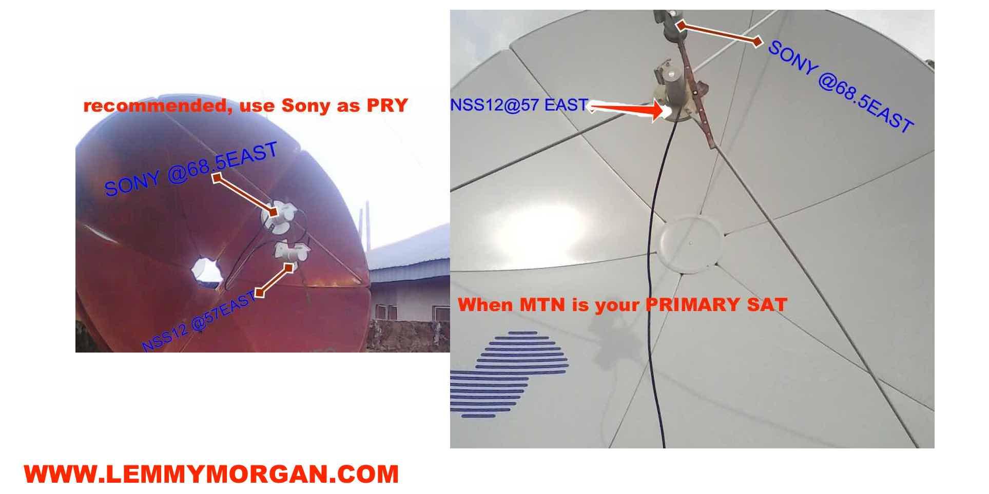 sony & MTN Worldwide