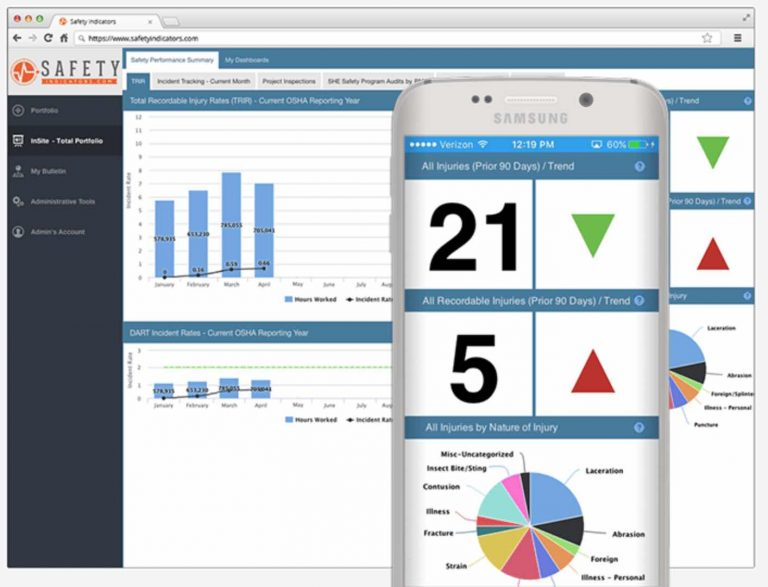 How to get the most out of your Environment Health and Safety(EHS) Management Software